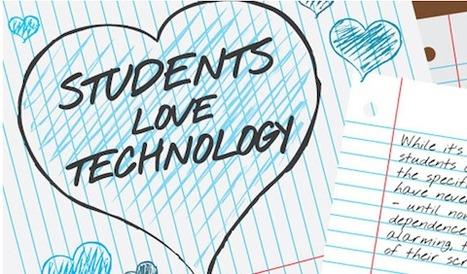 Los estudiantes y la tecnología [Infografía]   e-learning y aprendizaje para toda la vida   Scoop.it