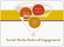Social Media Strategy | CIM Academy Digital Marketing | Scoop.it