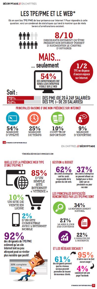 Résultats Google Recherche d'images correspondant à http://www.ezalys.com/wp-content/uploads/2012/11/dynamique.jpg | BGE : le métier d'entrepreneur | Scoop.it