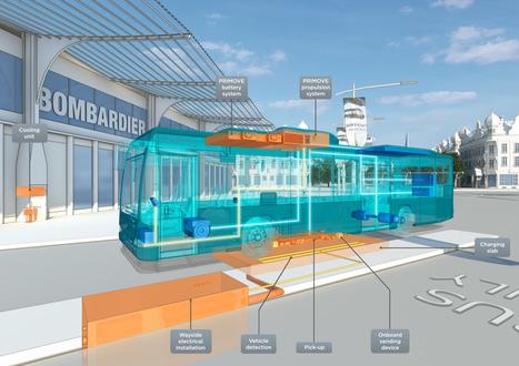 Déploiement des bus électriques : la réflexion avance sur la recharge et l'autonomie | TRANSITURUM | Scoop.it