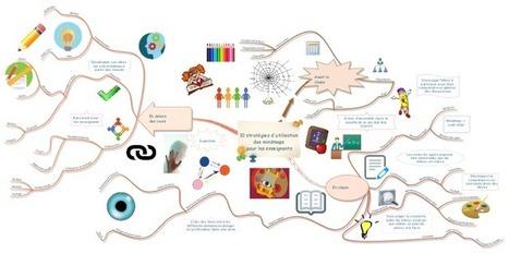 10 stratégies d'utilisation des mindmaps pour les enseignants mind map | Medic'All Maps | Scoop.it