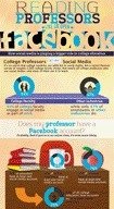 How college professors use Facebook | SocialMediaDesign | Scoop.it