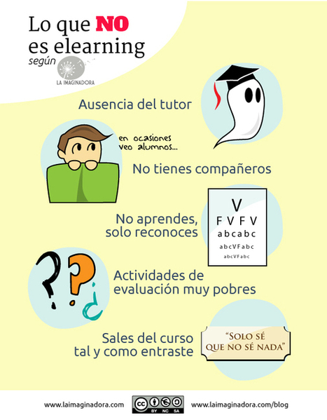 Que no te engañen: lo que NO es e-learning | tic-geomatica | Scoop.it