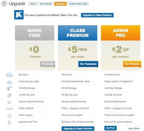 Mark Barnes: KidBlog is no longer completely free | Edtech PK-12 | Scoop.it