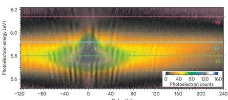 Team first to detect exciton in metal | Physics | Scoop.it