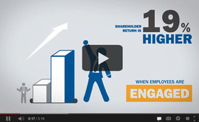 Employee Engagement Statistics of Engaged Employees | Dale Carnegie | Harmonious and Balanced Workplace | Scoop.it