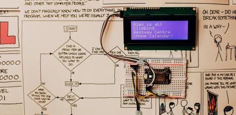 Google Calendar Door Sign – Newfangled Me | Arduino, Netduino, Rasperry Pi! | Scoop.it