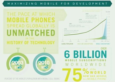 How Cell Phones Are Dramatically Changing The World [Infographic]   mLearning in ELT   Scoop.it
