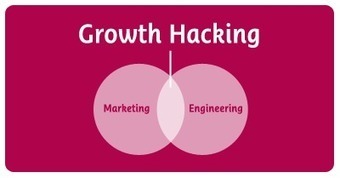 Growth Hacking : Le marketing des startups | Open-Making | Scoop.it