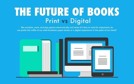 Infographic: The Future of Books (Print vs Digital) | The Digital Reader | Litteris | Scoop.it
