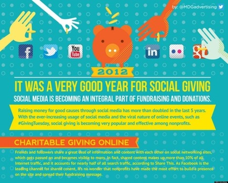 INFOGRAPHIC: How Nonprofits Used Social Media To Increase Giving In 2012 | 21st century libraries | Scoop.it