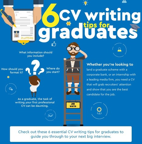 6 CV Writing Tips for Graduates Infographic | Pedalogica: educación y TIC | Scoop.it