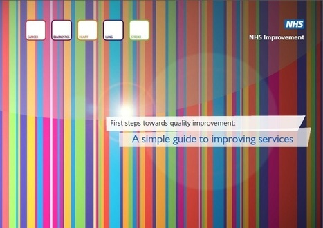 NHS IQ   Quality Improvement   Scoop.it