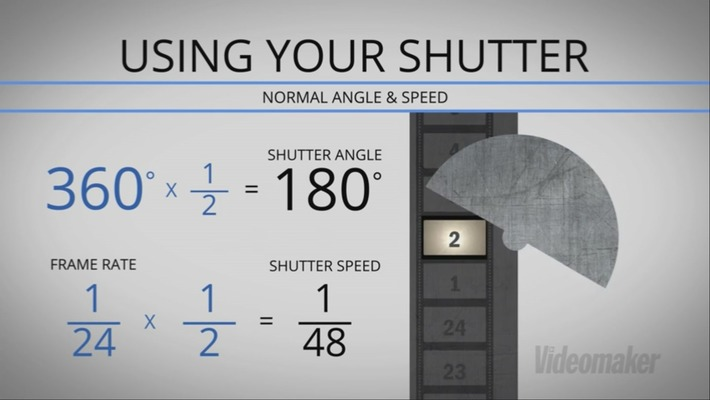 Camera Controls & Settings: Shutter Speed & Angle | Through the Lens | Scoop.it