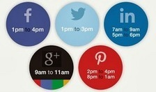 Best Times To Share On Social Media - NextWebLink | technews | Scoop.it