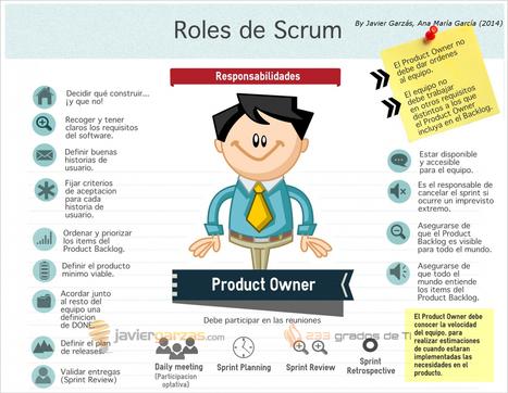 rol_product_owner.jpg (1616x1252 pixels) | Potenciando Competencias - Desarrollando el Talento - Aprendiendo | Scoop.it