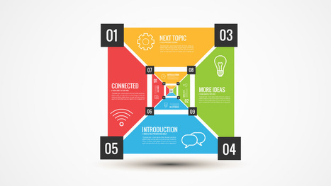 Info Box Prezi Template | Prezibase | Prezi Templates | Scoop.it