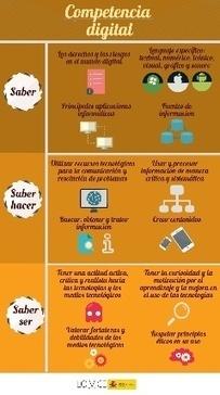 Inicio > Educación > Lomce > El currículo > Currículo en Primaria, ESO y Bachillerato > Competencias clave > Competencia digital CD - Ministerio de Educación, Cultura y Deporte | TIC y METODOLOGÍA | Scoop.it