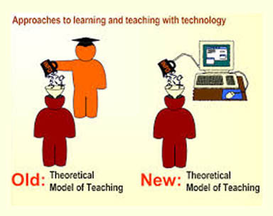 Approaches to learning with technology | Online Tutoring | Math, English, Science Tutoring | Scoop.it