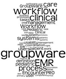 #EHRbacklash Isn't About Electronic Health Records; It's About Kludgy, Standalone, Workflow-Oblivious #EHR Applications | CaraFlow | Scoop.it
