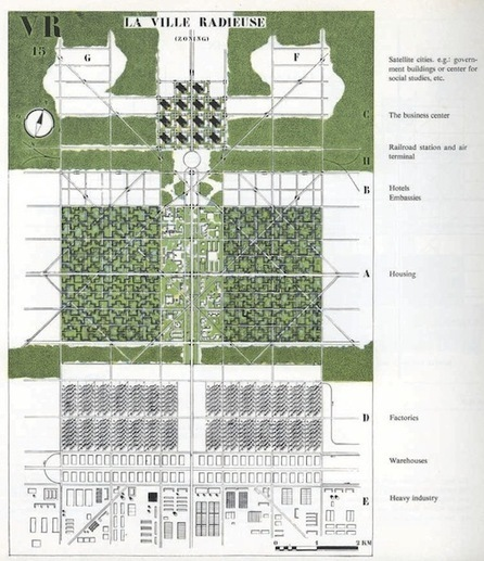 The Evolution of Urban Planning in 10 Diagrams | PROYECTO ESPACIOS | Scoop.it