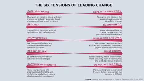 Leadership skills that inspire change – raconteur.net | Change Management | Scoop.it