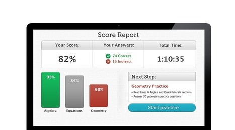 BenchPrep - Test Prep - Standardized Tests for LSAT, GRE, ACT, SAT, and AP Courses | 21st Century Tools for Teaching-People and Learners | Scoop.it