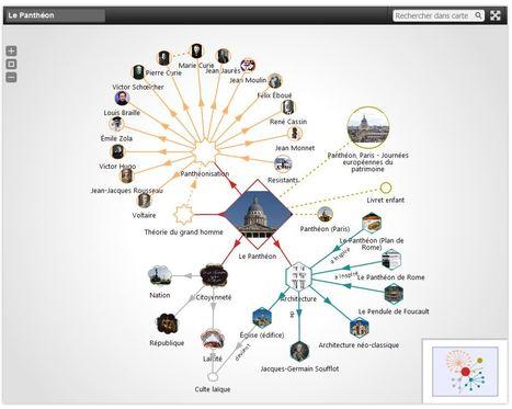 Elaborer une carte de connaissances dans le domaine de l'histoire de l'art avec le logiciel Renkan | Cartes mentales | Scoop.it