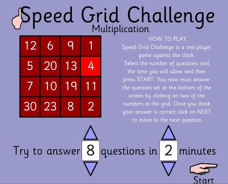 SpeedGrid Multiplication | Multiplication Memorization | Scoop.it