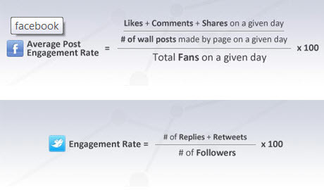 ¿Cuál son las métricas más importantes en el social media marketing? : Marketing Directo   Social media manager   Scoop.it