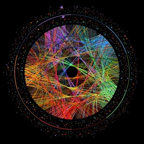 The Art of Pi - A Colorful Data Visualization #art #colour #mathematics #Pi #pattern #data | Maths are cool | Scoop.it