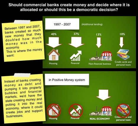 Who creat money and decide where it's allocated ? #PositiveMoney | Nouveaux paradigmes | Scoop.it