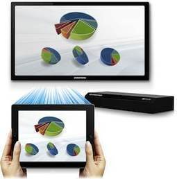Crestron AirMedia Turns Mobile Devices into Presentation Systems -- THE Journal | iPads in EdTech | Scoop.it