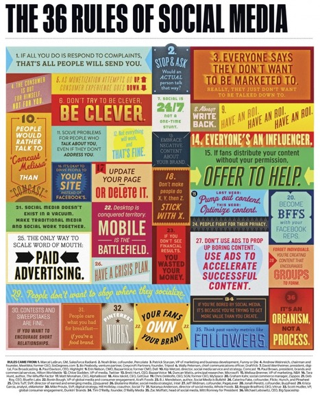 Social Media Rules! The 36 Rules Of Social Media (Infographic) | Business 2 Community | Social Media | Scoop.it