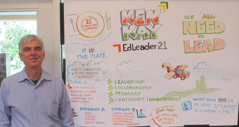 We All Need to Lead 21st Century Learning - Experts & NewBIEs | 21st century skills | Scoop.it