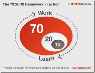 Charles Jennings   70:20:10 Forum   Workplace Performance: 70:20:10 - A Framework for High Performance Development Practices   70:20:10   Scoop.it