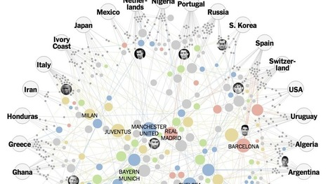 The Clubs That CONNECT The World Cup | data duty | Scoop.it