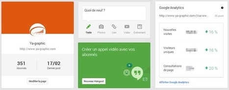 Comment afficher Google Analytics dans Google+ ? | Management et promotion | Scoop.it