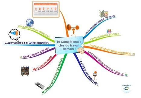 10 Compétences clés du travail demain free mind map download | Biggerplate | CCles | Scoop.it
