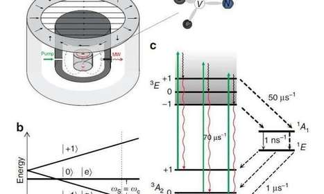 Proposed diamond maser could operate at room temperature | Amazing Science | Scoop.it