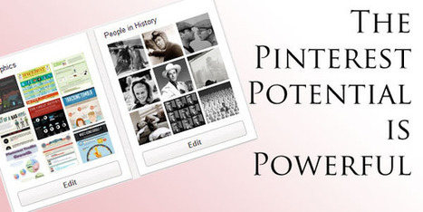 The Business Potential of Pinterest | BI Revolution | Scoop.it