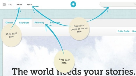 Storybird- Great for Visual Storytelling with Students | Informed Teacher Librarianship | Scoop.it