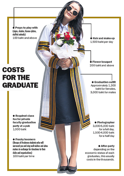 Graduation season has arrived: Big business | Bangkok Post: learning | Ajarn Donald's Educational News | Scoop.it