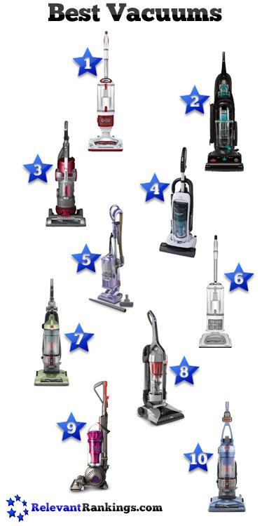 10 Best Bagless Vacuum Cleaners | Home and Garden | Scoop.it