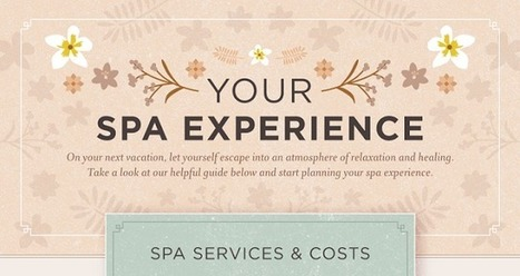 Visualistan: Your Spa Experience [Infographic] | Latest Infographics | Scoop.it
