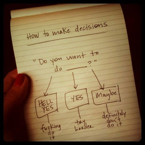 "how to make decisions (my go-to ""Hell Yes"" model,... 