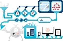 MIRATECH : Test utilisateur Mobile | Mobile Agencies & Freelances | Scoop.it