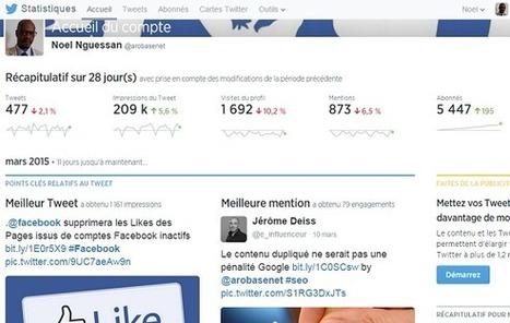 Twitter lance un nouveau tableau de bord des statistiques et déploie Quick Promote - #Arobasenet.com | François MAGNAN  Formateur Consultant et Documentaliste | Scoop.it