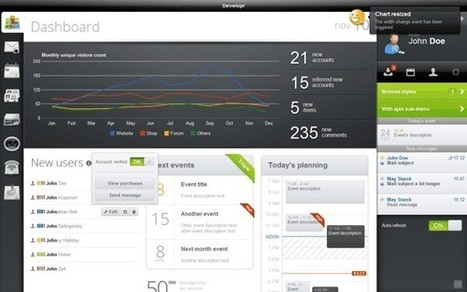 Free Web Templates for Creating Dashboards and Admin Panels | Responsive Design Blog | Community management | Scoop.it