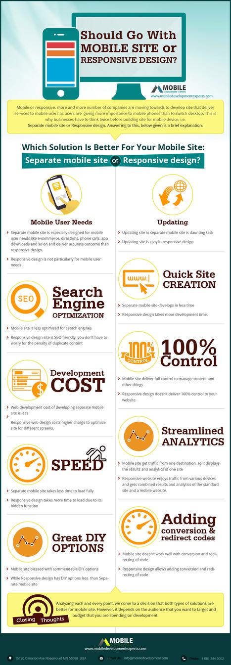 ¿Web móvil o responsive design? #infografia #infographic #internet | Web Design | Scoop.it